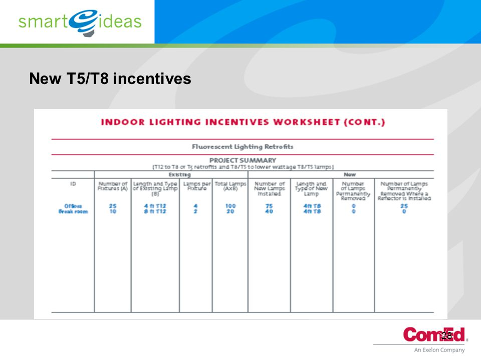 New T5/T8 incentives