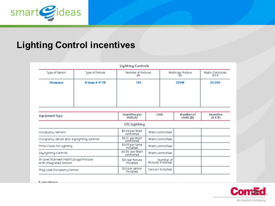 Lighting Control incentives