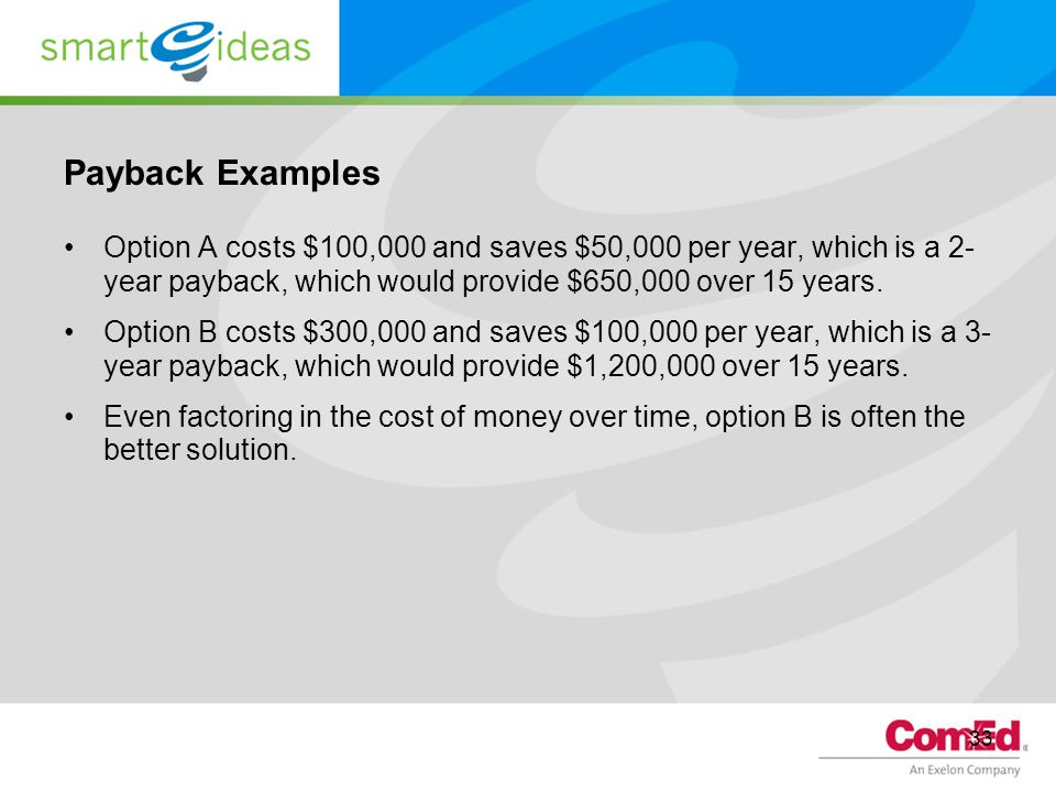 Payback Examples Option A costs $100,000 and saves $50,000 per year, which is a 2-year payback, which would provide $650,000 over 15 years.