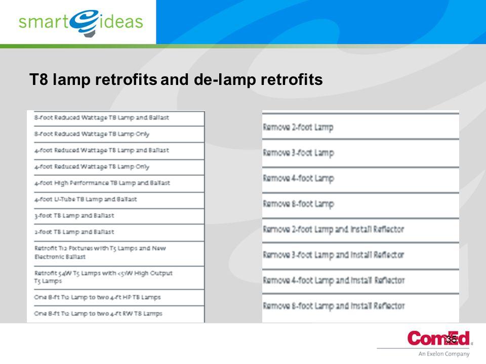 T8 lamp retrofits and de-lamp retrofits