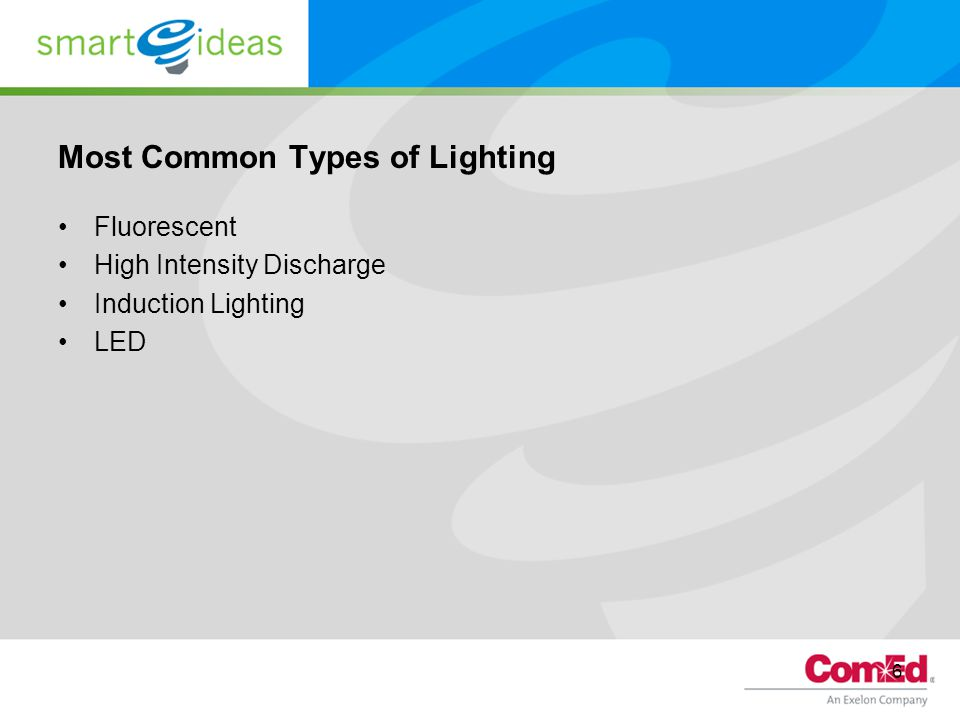Most Common Types of Lighting