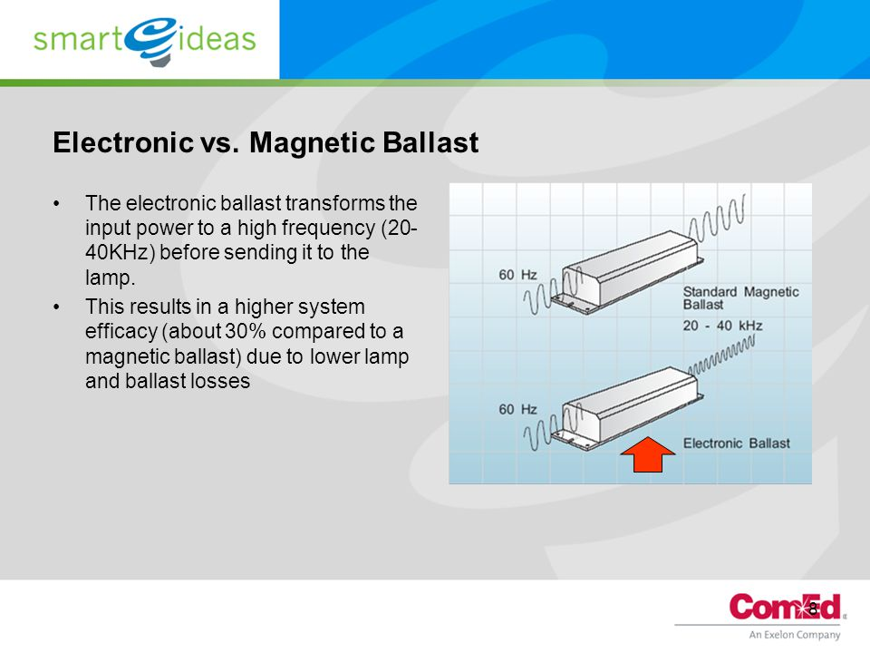 Electronic vs. Magnetic Ballast