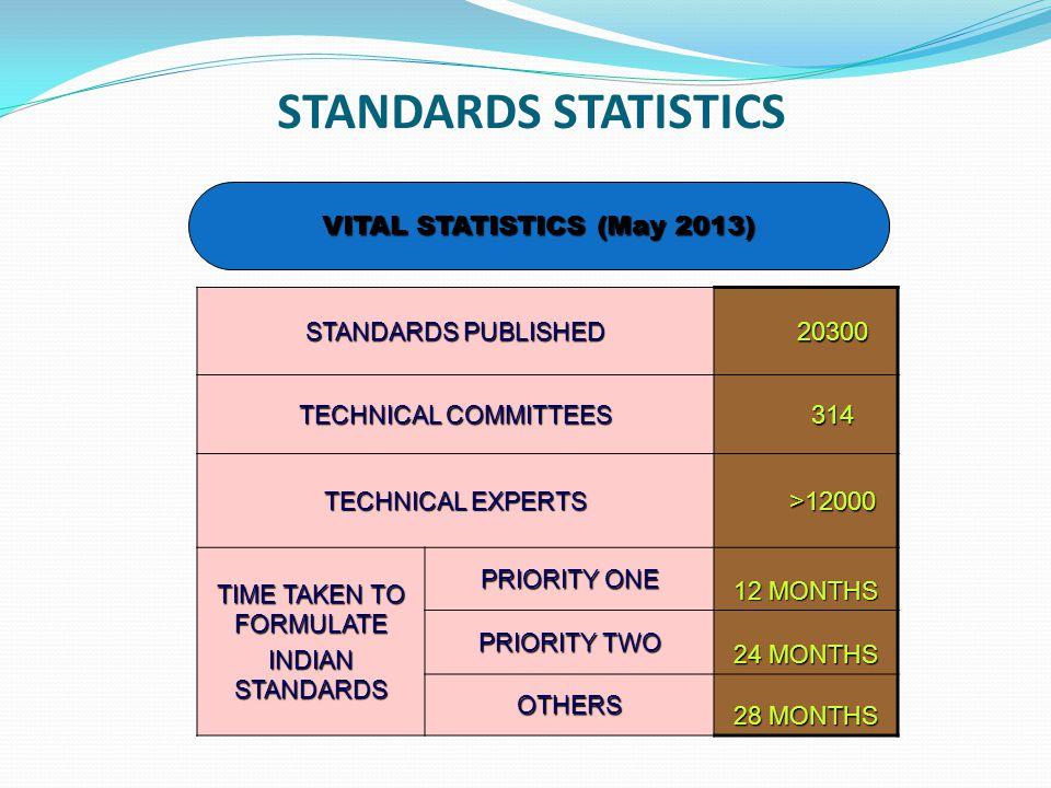 STANDARDS STATISTICS 20300 314 VITAL STATISTICS (May 2013) >12000