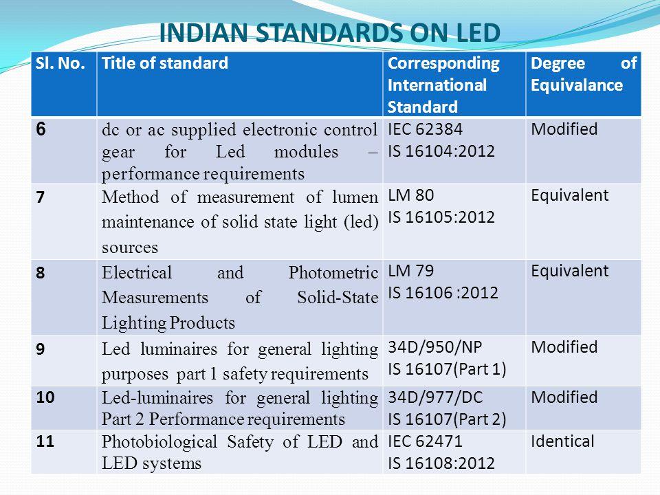 INDIAN STANDARDS ON LED