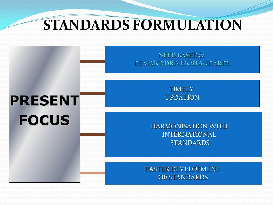 STANDARDS FORMULATION