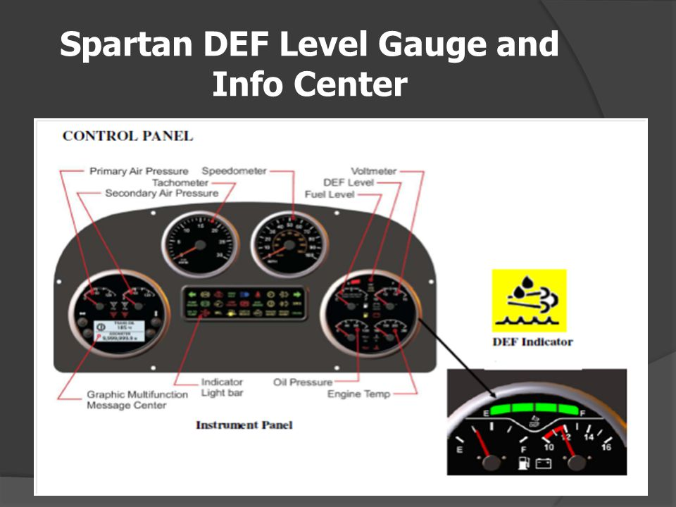 Spartan DEF Level Gauge and Info Center
