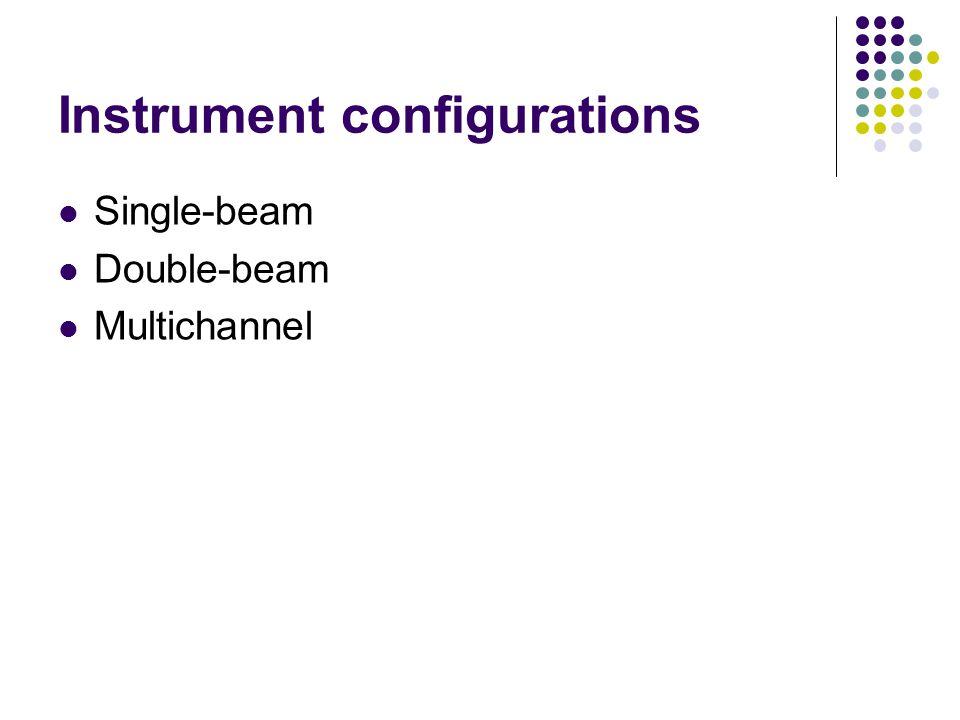 Instrument configurations
