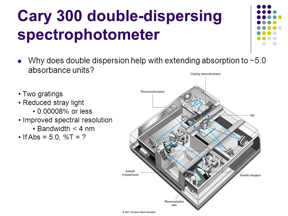 Cary 300 double-dispersing spectrophotometer