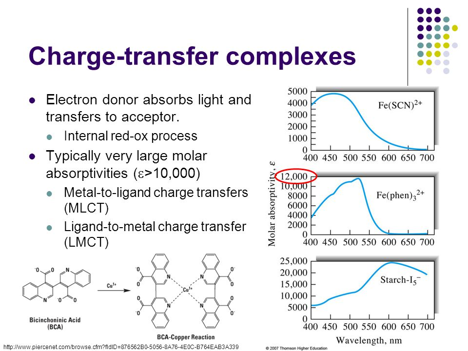 Charge-transfer complexes