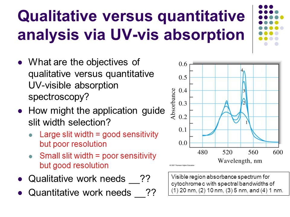Qualitative versus quantitative analysis via UV-vis absorption