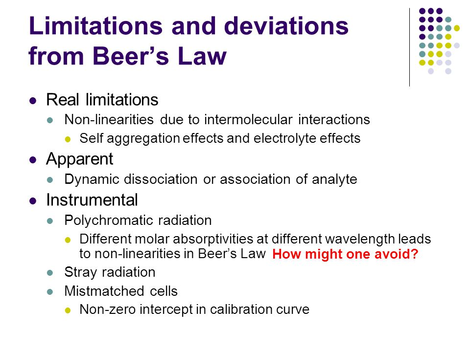 Limitations and deviations from Beer's Law