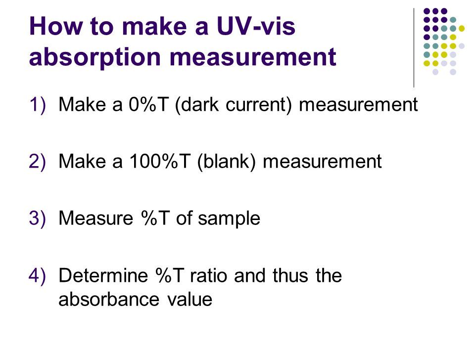 How to make a UV-vis absorption measurement