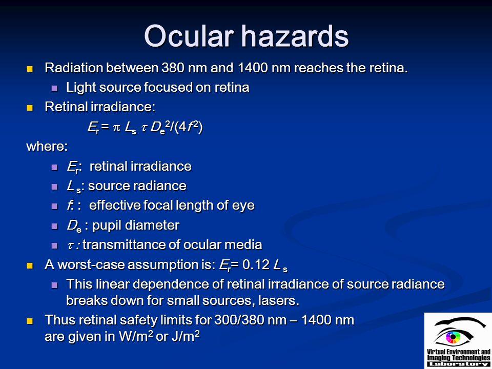 Ocular hazards Radiation between 380 nm and 1400 nm reaches the retina. Light source focused on retina.