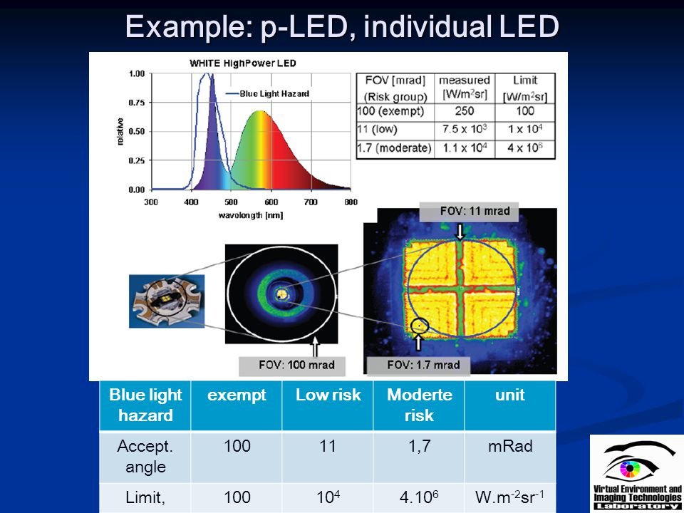 Example: p-LED, individual LED
