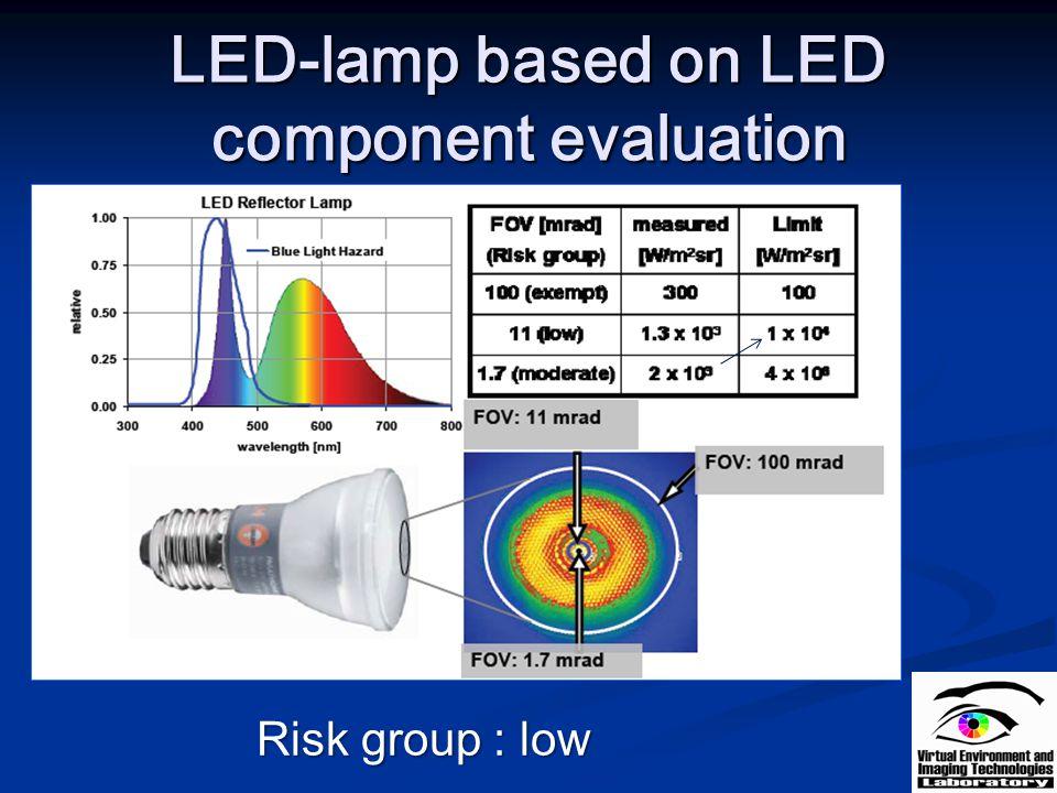 LED-lamp based on LED component evaluation