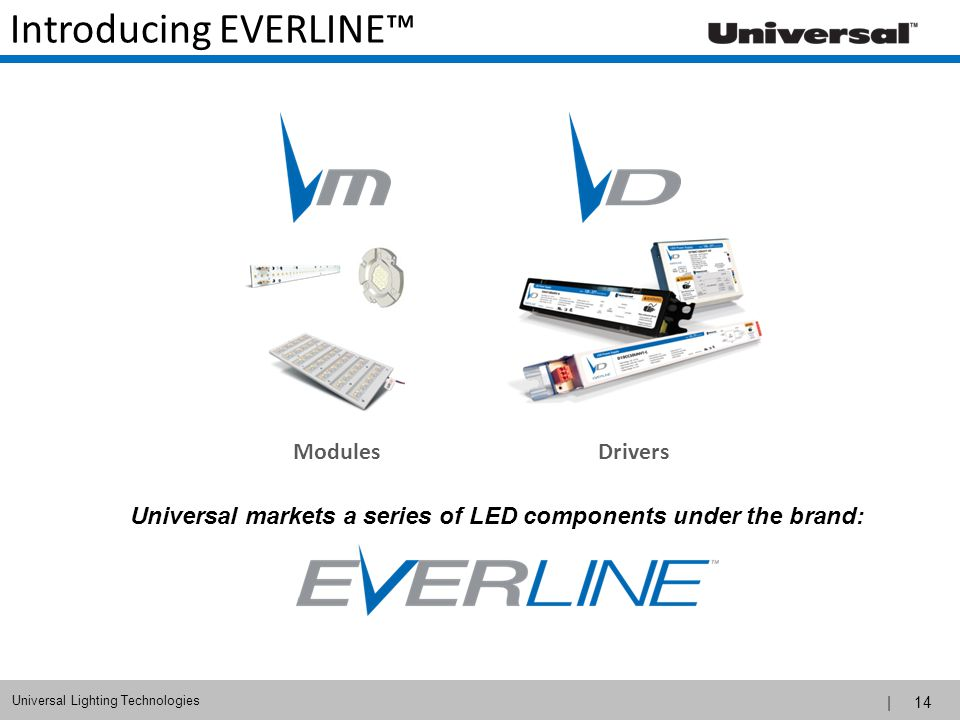 Introducing EVERLINE™
