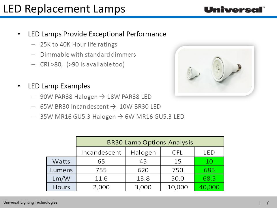 LED Replacement Lamps LED Lamps Provide Exceptional Performance