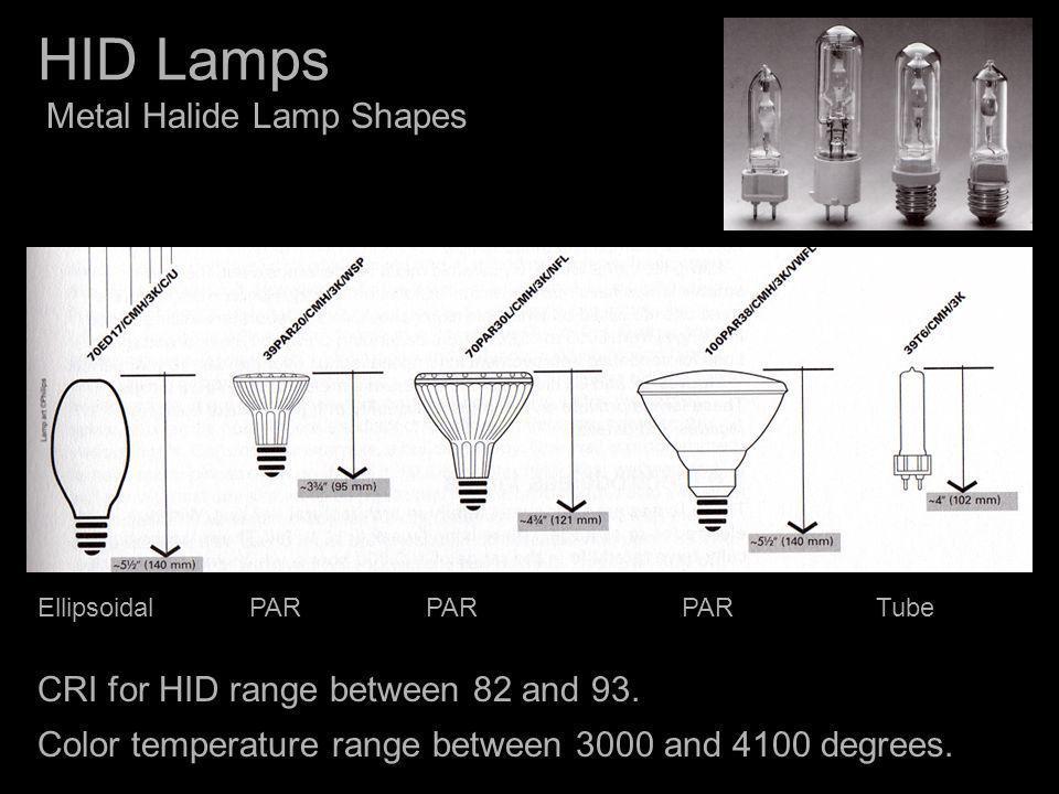 HID Lamps Metal Halide Lamp Shapes