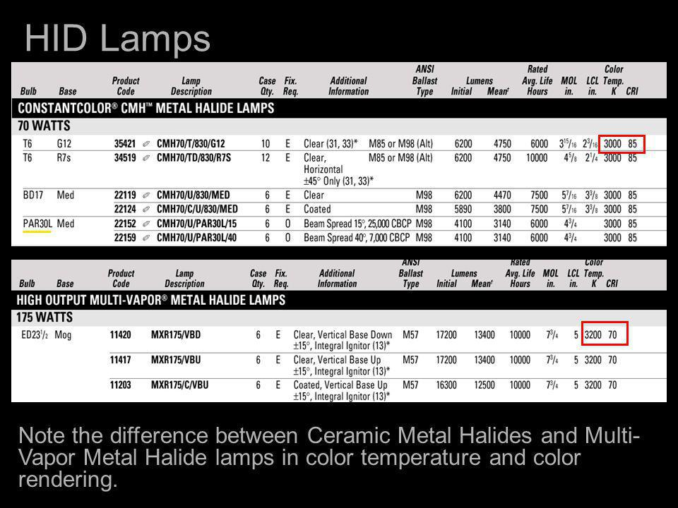 HID Lamps Note the difference between Ceramic Metal Halides and Multi-Vapor Metal Halide lamps in color temperature and color rendering.