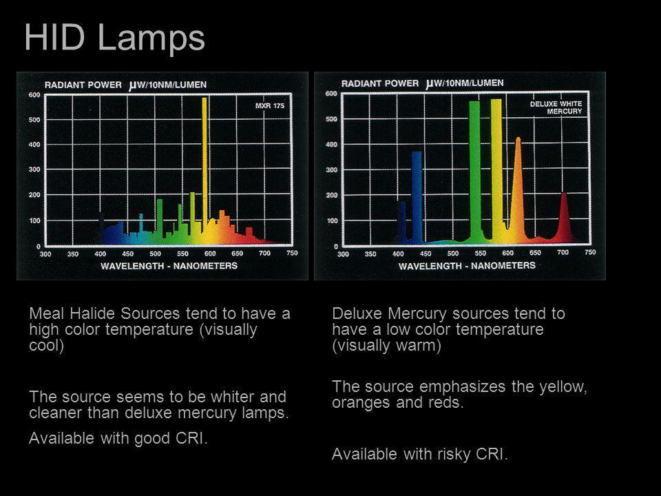 HID Lamps Meal Halide Sources tend to have a high color temperature (visually cool)