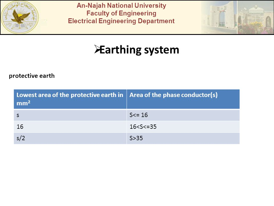 Earthing system protective earth