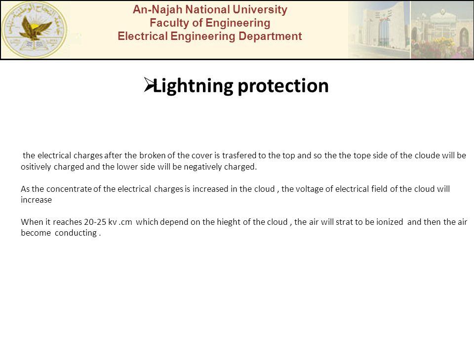 Lightning protection An-Najah National University