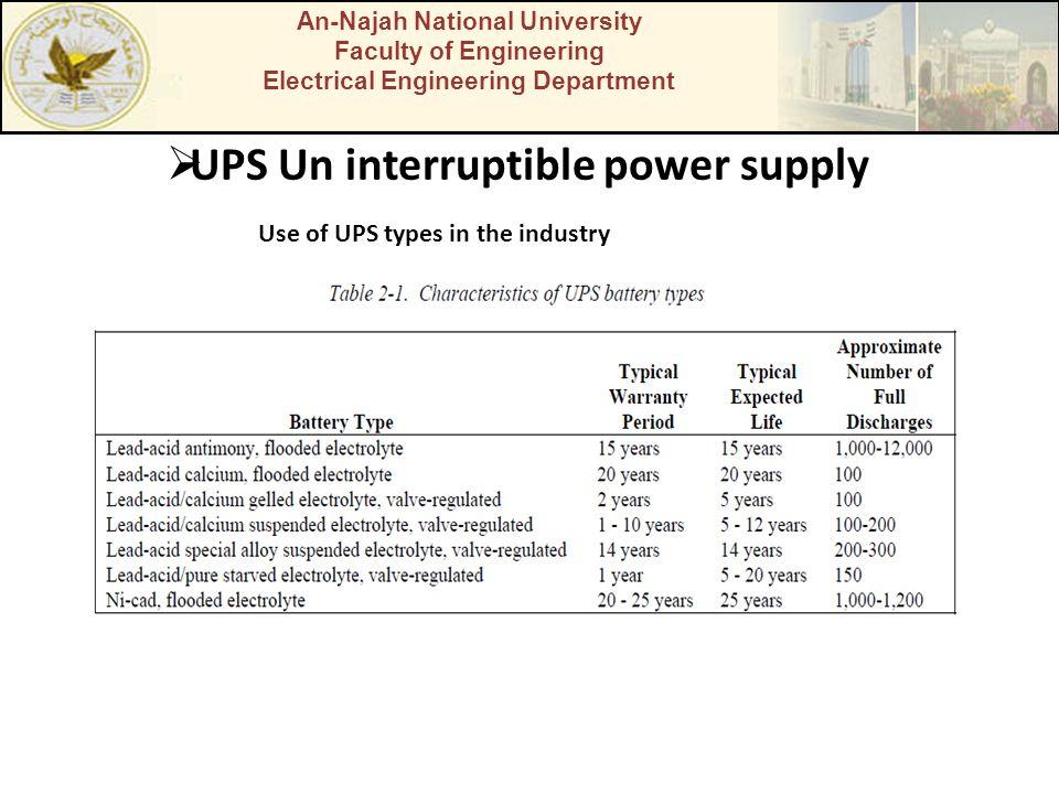 UPS Un interruptible power supply