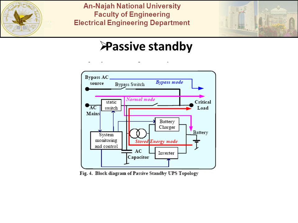 Passive standby An-Najah National University Faculty of Engineering
