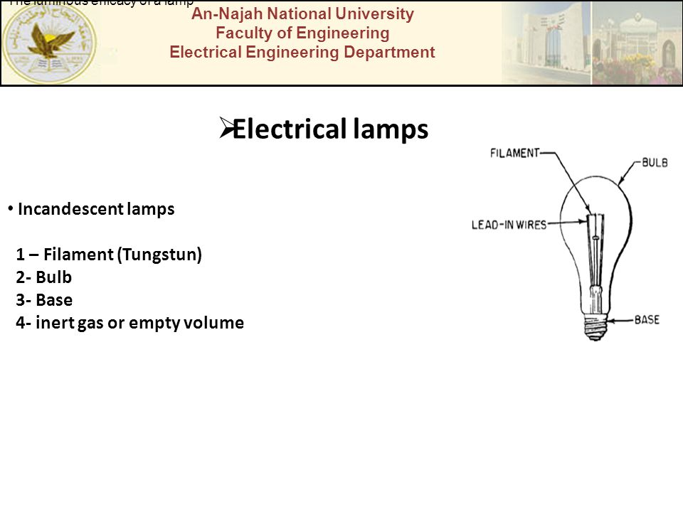 Electrical lamps Incandescent lamps 1 – Filament (Tungstun) 2- Bulb