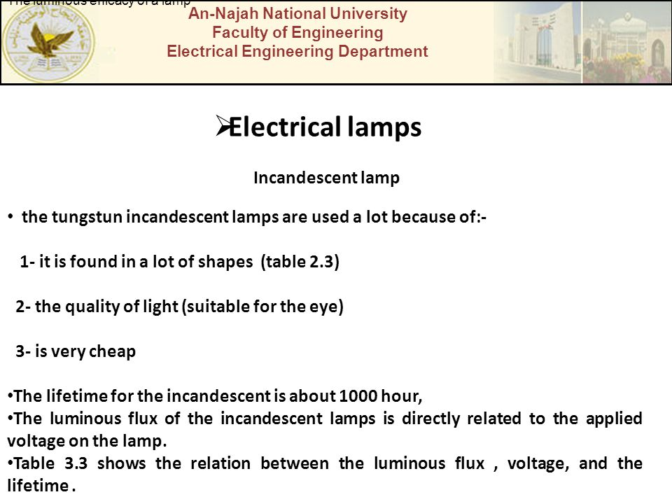 Electrical lamps Incandescent lamp