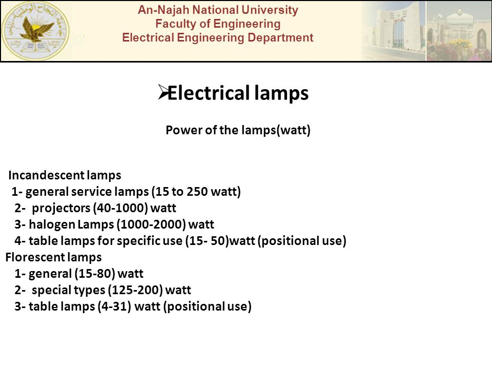 Electrical lamps Power of the lamps(watt) Incandescent lamps