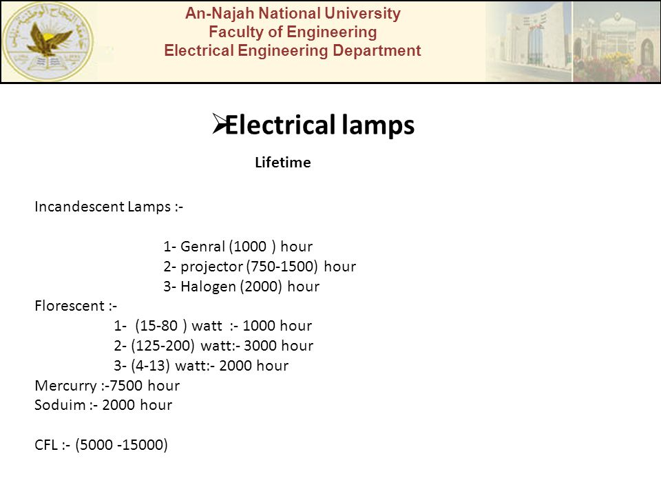 Electrical lamps Lifetime Incandescent Lamps :- 1- Genral (1000 ) hour