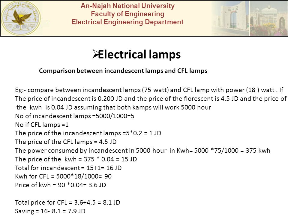 Electrical lamps Comparison between incandescent lamps and CFL lamps