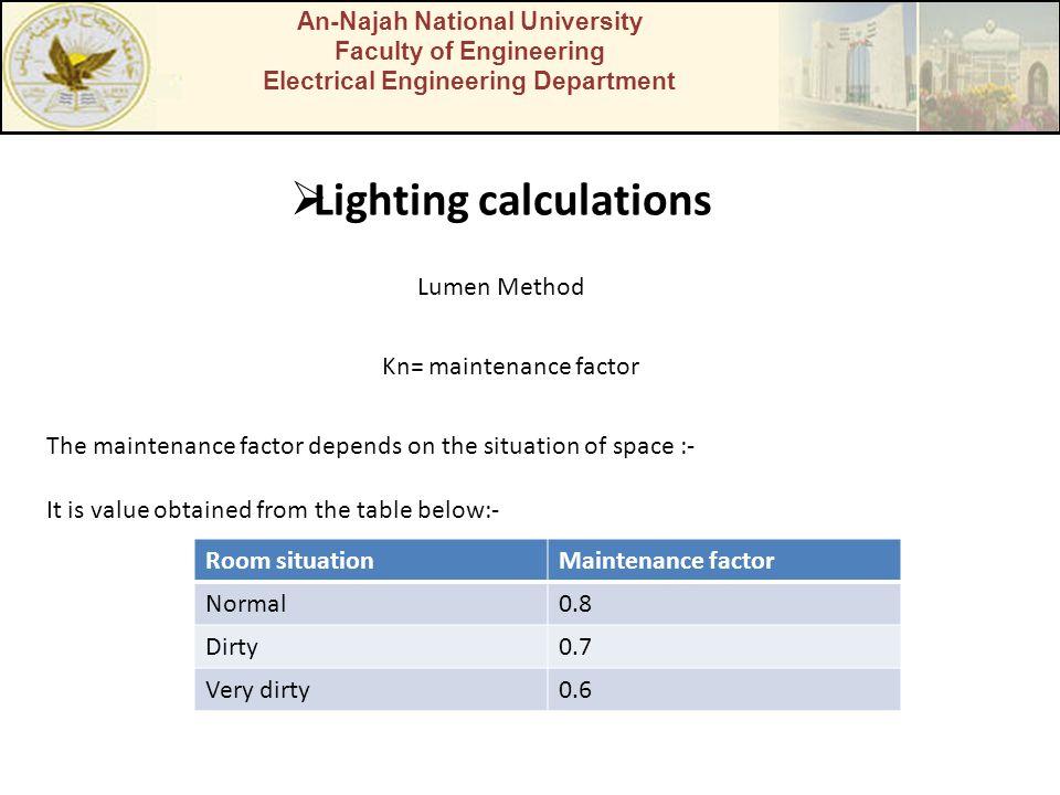 Lighting calculations