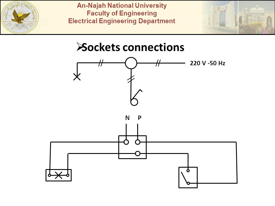 Sockets connections 220 V -50 Hz N P An-Najah National University