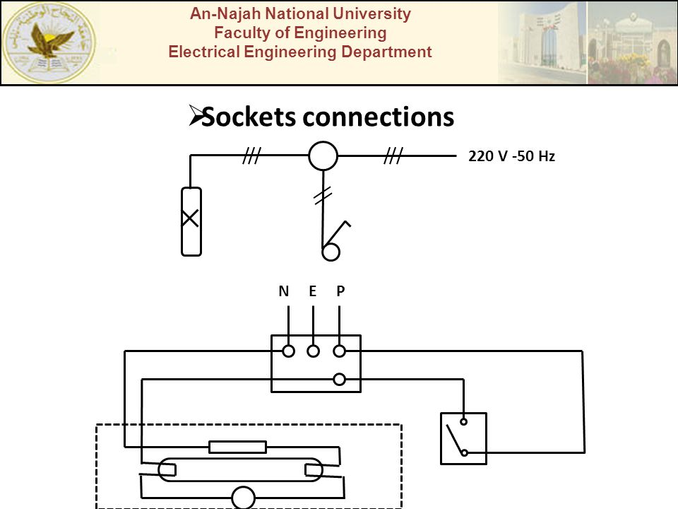 Sockets connections 220 V -50 Hz N E P An-Najah National University