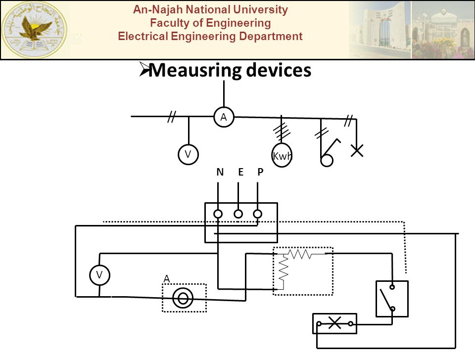 Meausring devices A V Kwh N E P V A An-Najah National University