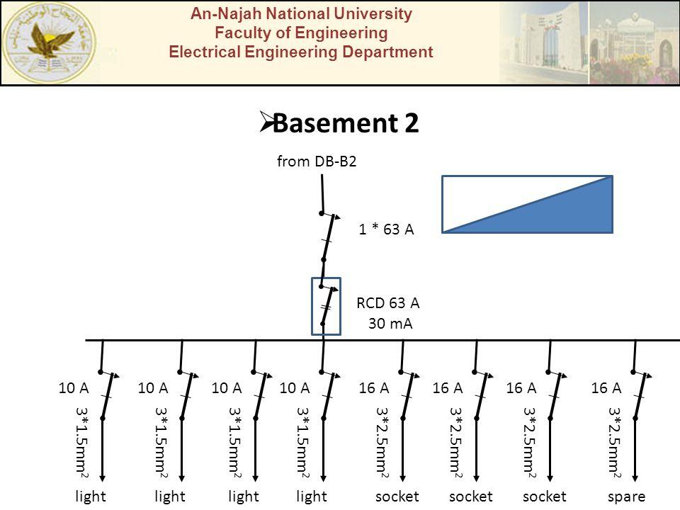 Basement 2 from DB-B2 1 * 63 A RCD 63 A 30 mA light 3*1.5mm2 10 A