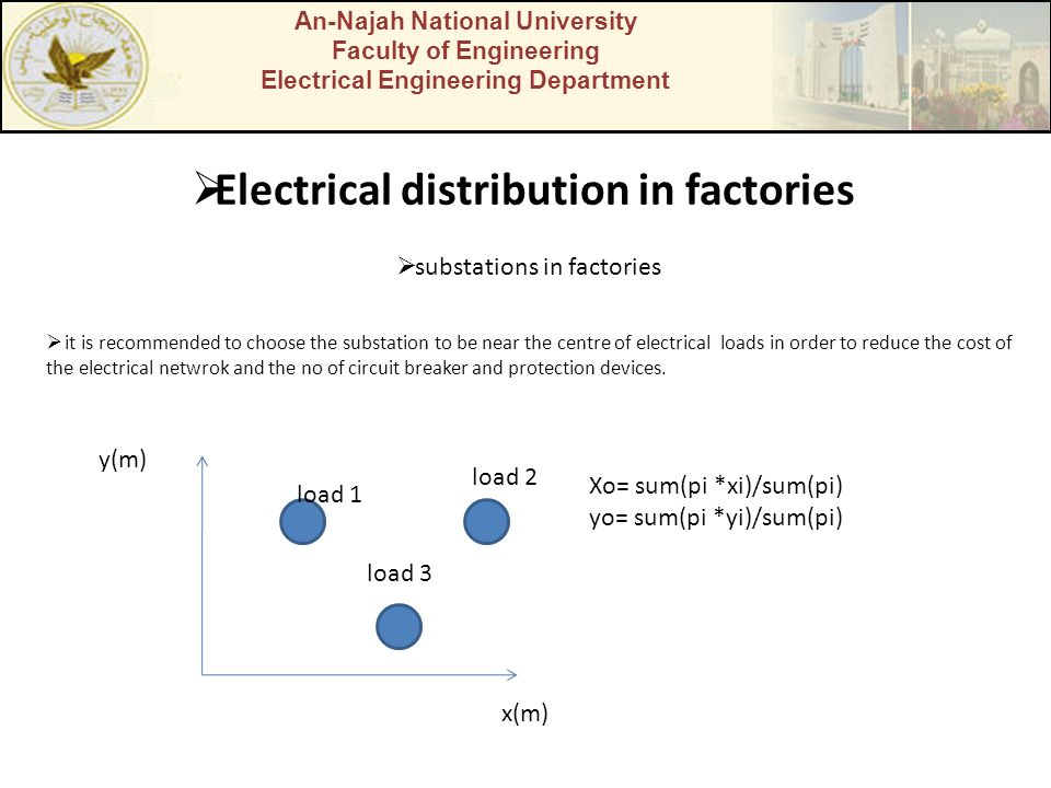 Electrical distribution in factories