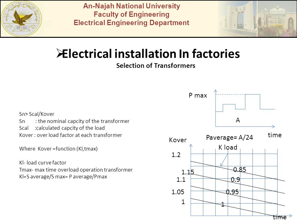 Electrical installation In factories