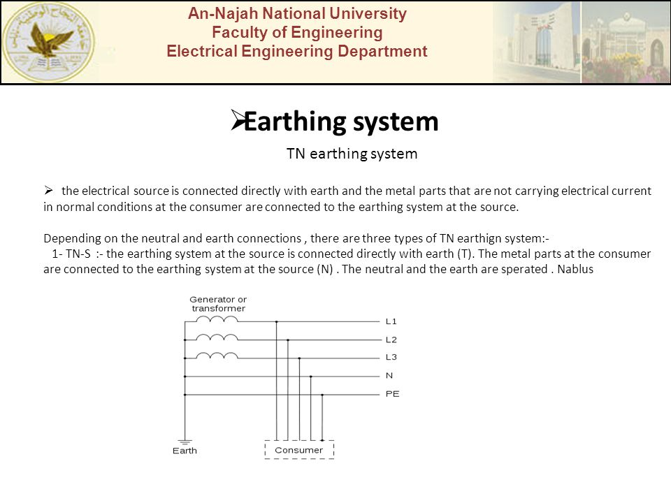 Earthing system TN earthing system An-Najah National University