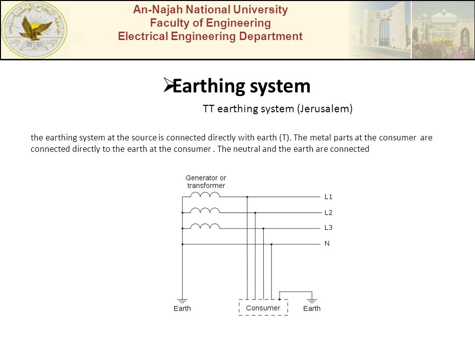 Earthing system TT earthing system (Jerusalem)