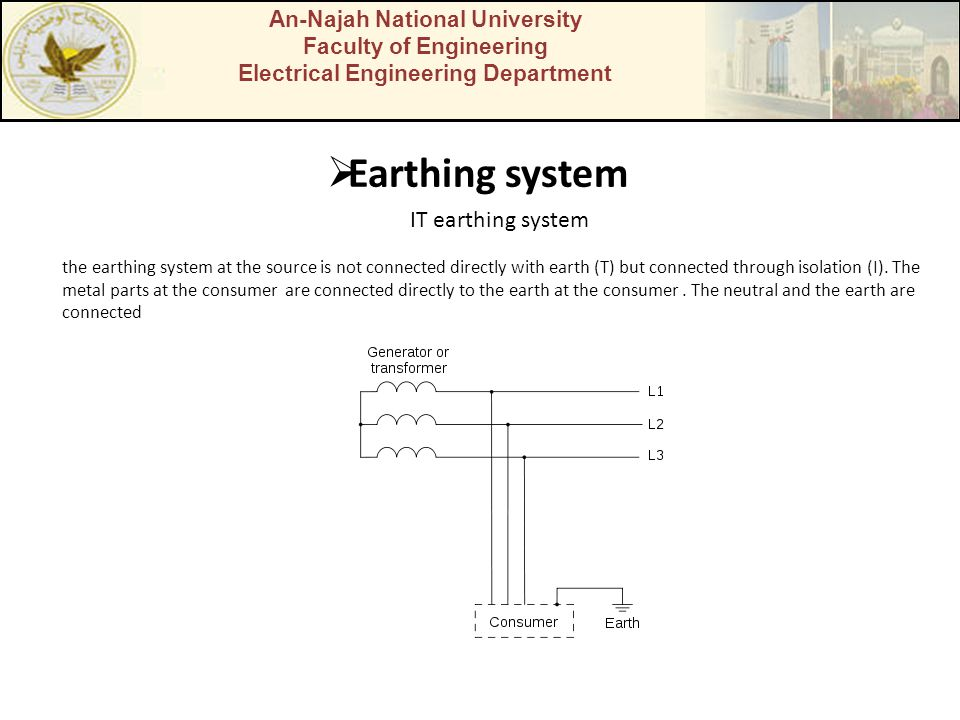 Earthing system IT earthing system An-Najah National University