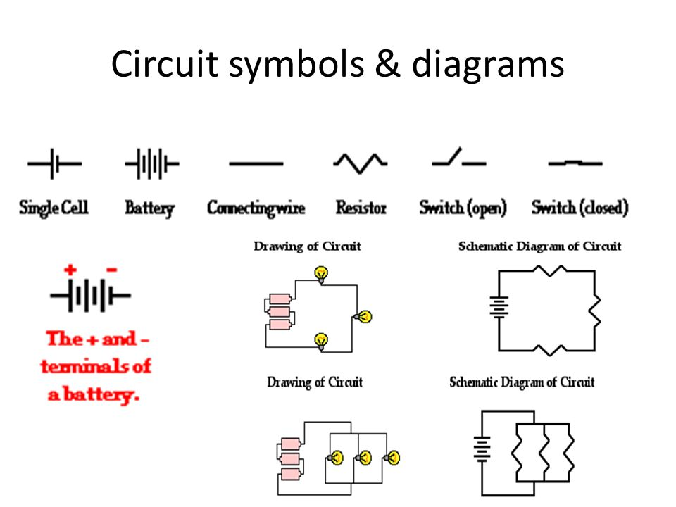 Circuit symbols & diagrams