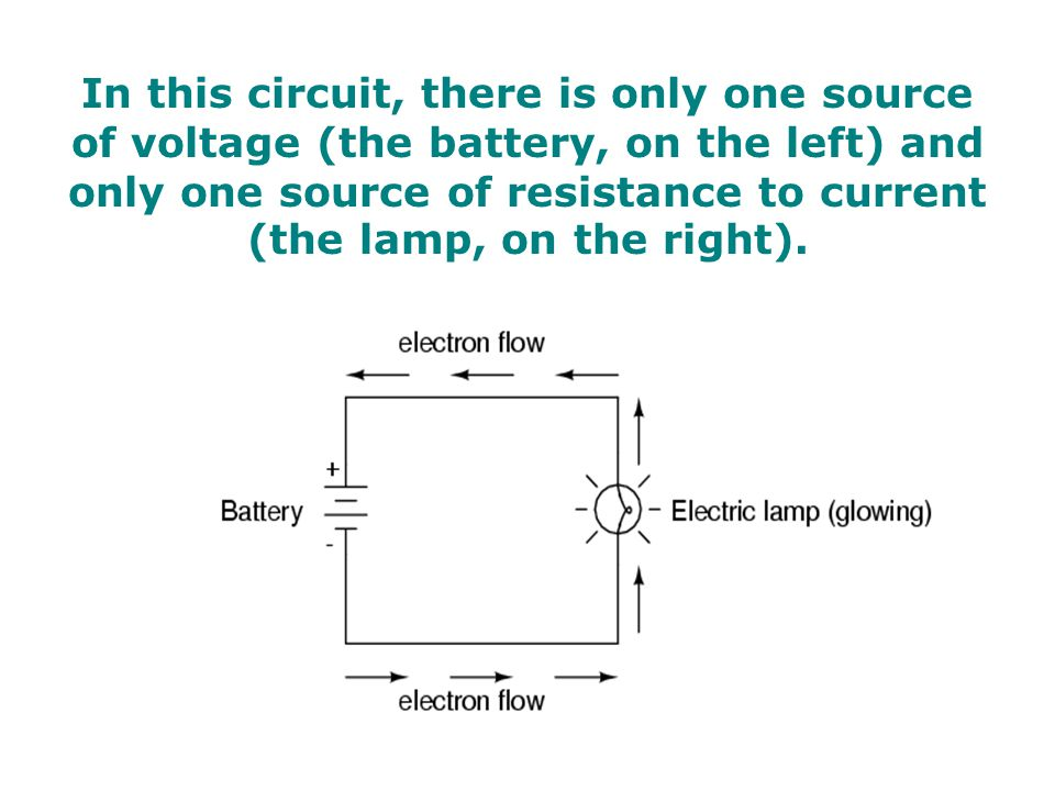 In this circuit, there is only one source of voltage (the battery, on the left) and only one source of resistance to current (the lamp, on the right).