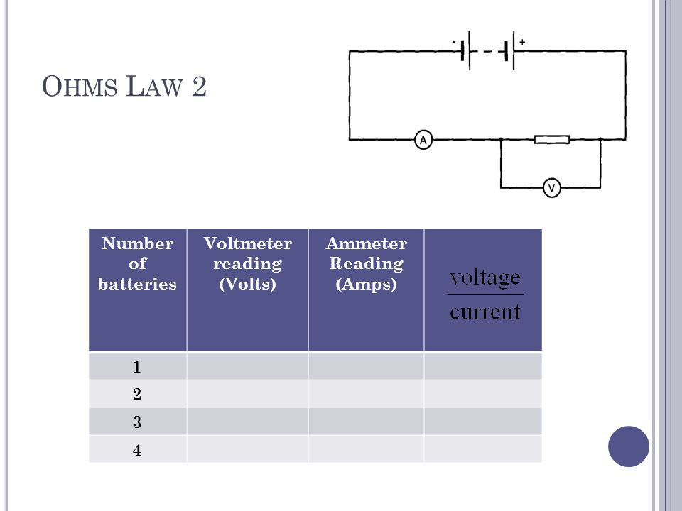 Ohms Law 2 Number of batteries Voltmeter reading (Volts) Ammeter