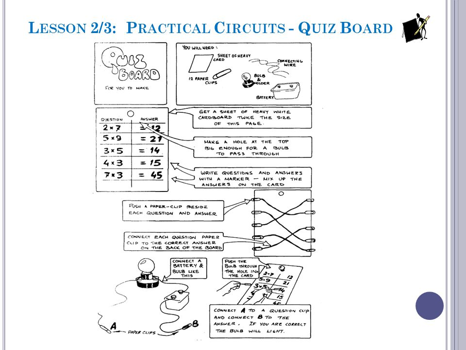 Lesson 2/3: Practical Circuits - Quiz Board