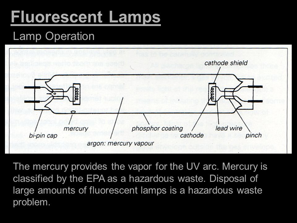 Fluorescent Lamps Lamp Operation