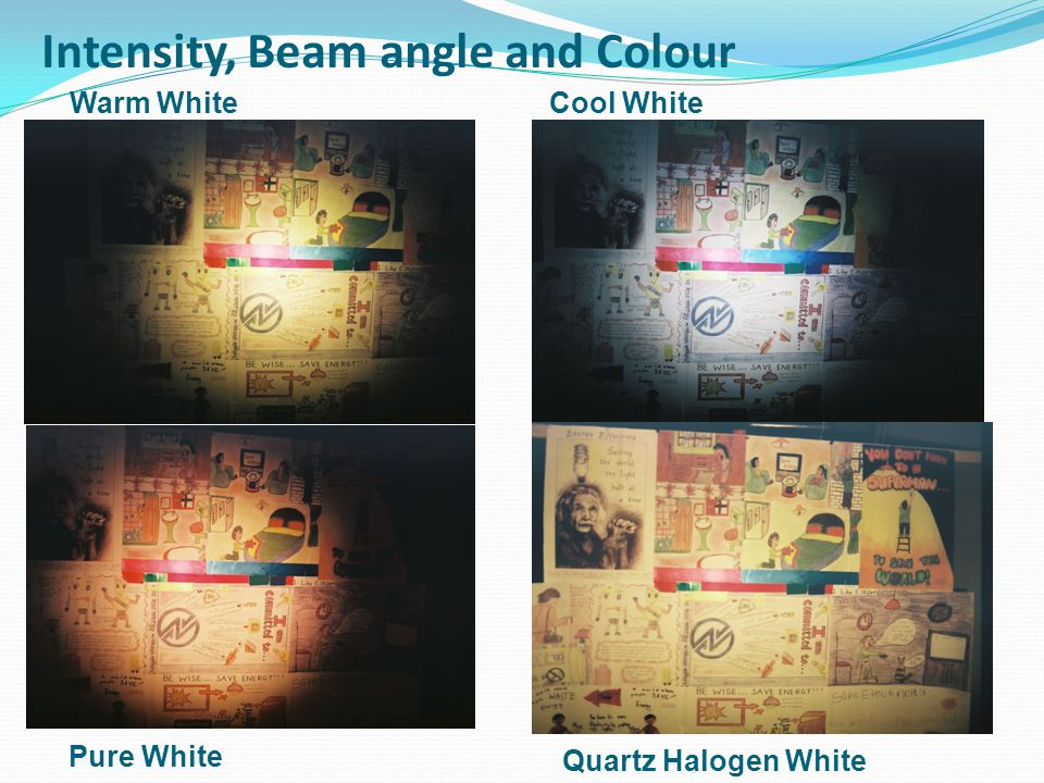 Intensity, Beam angle and Colour