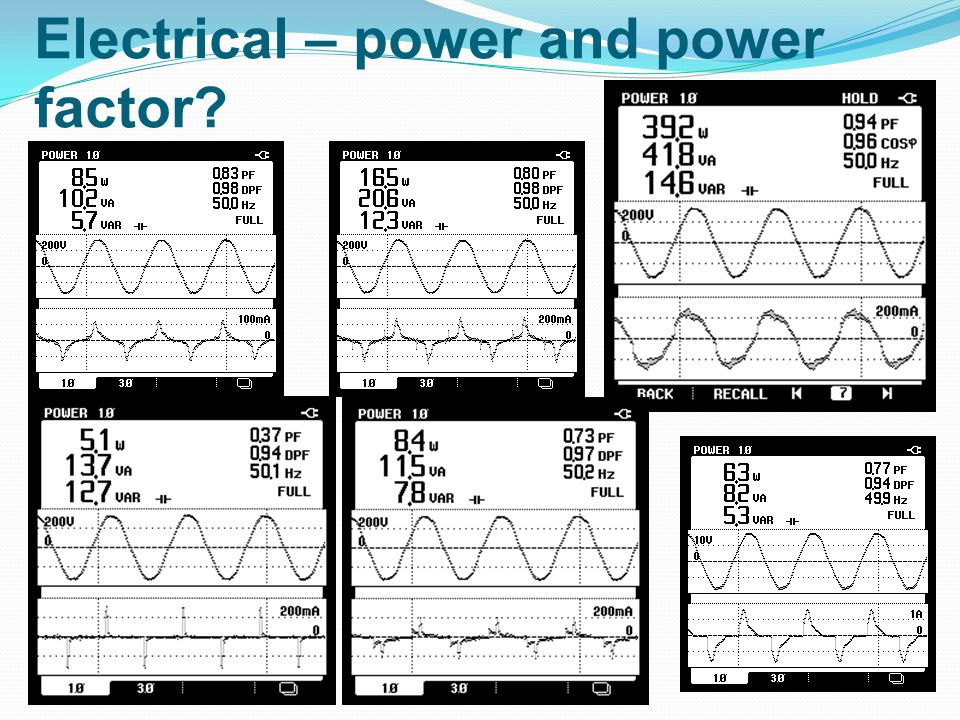 Electrical – power and power factor